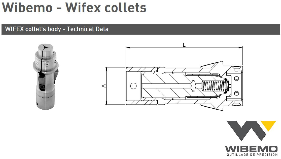 Wifex Collet